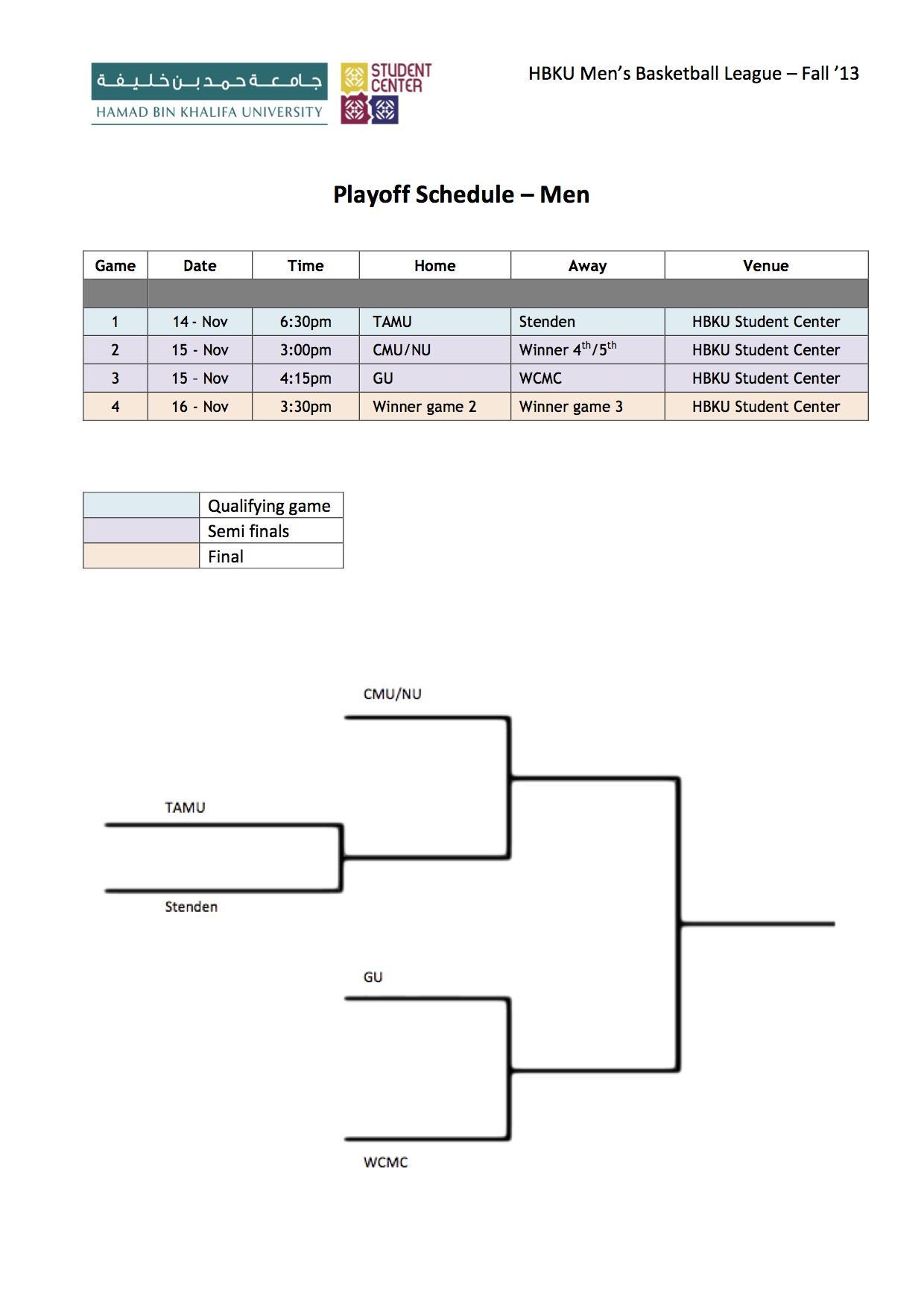 playoffs schedule_men
