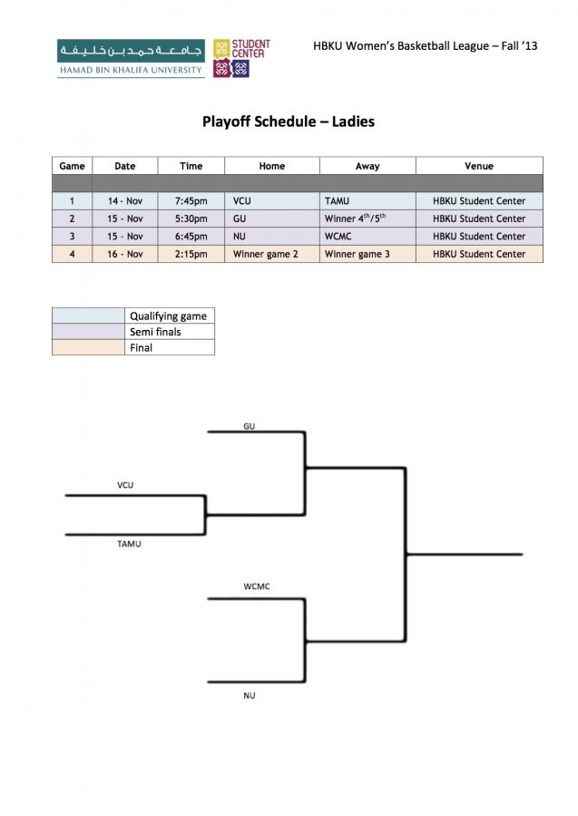HBKU Tournaments: Fixtures
